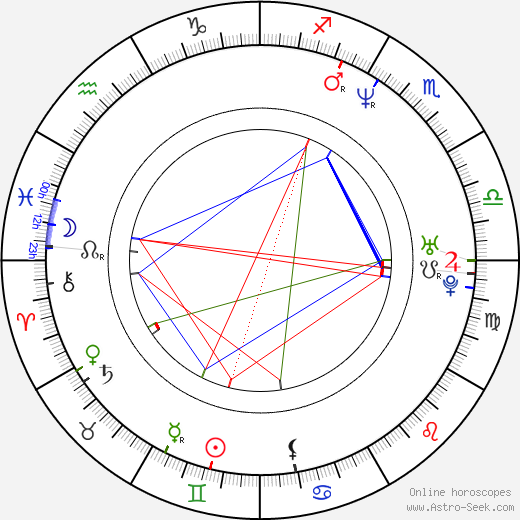 Adam Buxton birth chart, Adam Buxton astro natal horoscope, astrology