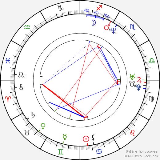 Ayelet Zurer tema natale, oroscopo, Ayelet Zurer oroscopi gratuiti, astrologia