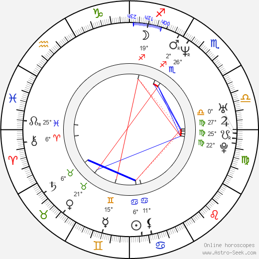 Danielle Brisebois birth chart, biography, wikipedia 2020, 2021