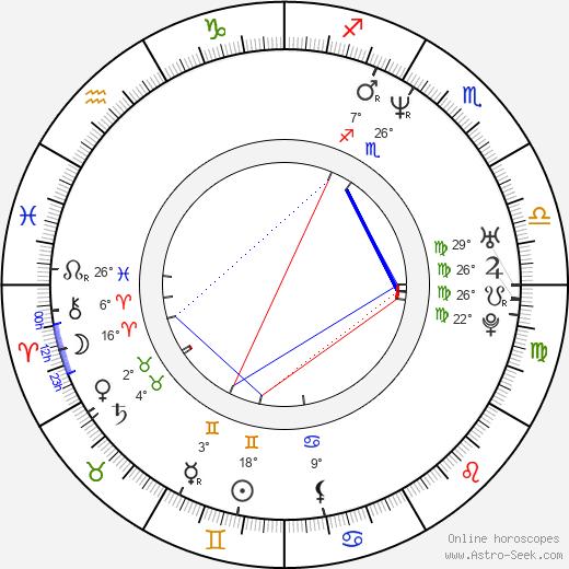 David Cage tema natale, biography, Biografia da Wikipedia 2020, 2021