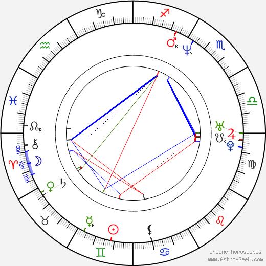 David Cage tema natale, oroscopo, David Cage oroscopi gratuiti, astrologia