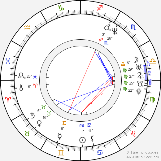 David Ondříček birth chart, biography, wikipedia 2018, 2019