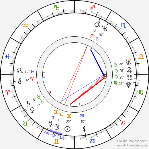 Derek Boyer birth chart, biography, wikipedia 2019, 2020