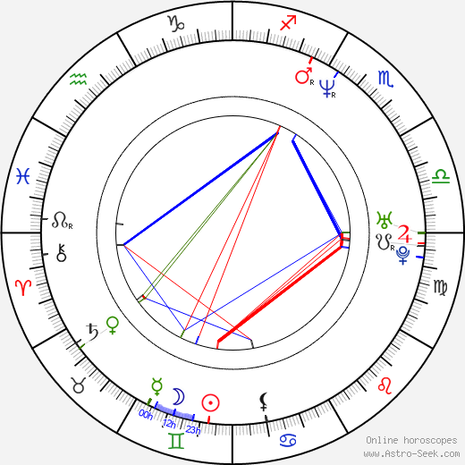 Derek Boyer birth chart, Derek Boyer astro natal horoscope, astrology