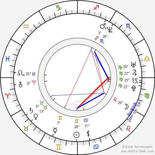 Erkan Aki birth chart, biography, wikipedia 2020, 2021