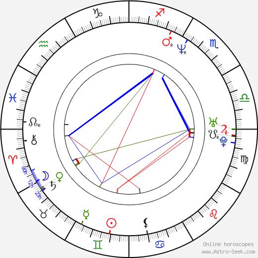 Gina Prince-Bythewood tema natale, oroscopo, Gina Prince-Bythewood oroscopi gratuiti, astrologia