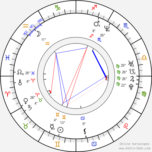 Horatio Sanz birth chart, biography, wikipedia 2019, 2020