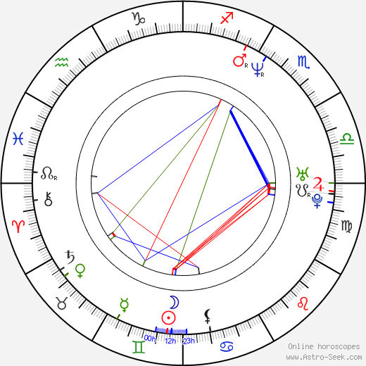 Hyeong-gon Lee astro natal birth chart, Hyeong-gon Lee horoscope, astrology