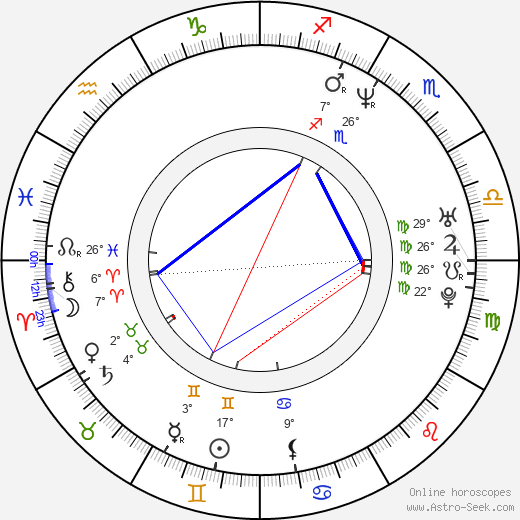 J. P. Manoux birth chart, biography, wikipedia 2017, 2018