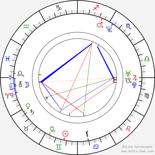 J. P. Manoux astro natal birth chart, J. P. Manoux horoscope, astrology