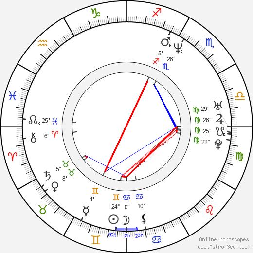 Jacob Derwig birth chart, biography, wikipedia 2019, 2020