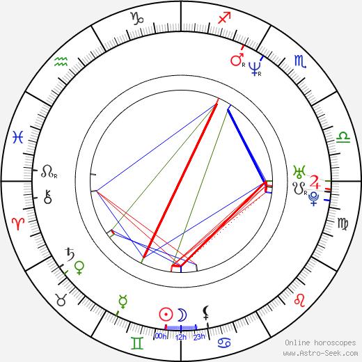 Jacob Derwig astro natal birth chart, Jacob Derwig horoscope, astrology