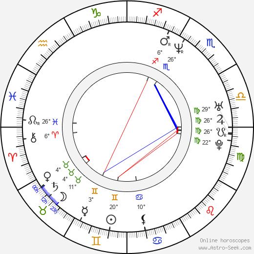 Jean Garcia birth chart, biography, wikipedia 2020, 2021