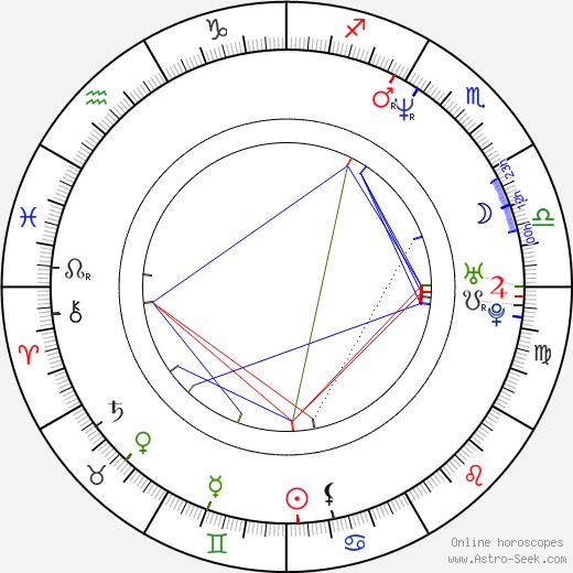 Jensen Daggett день рождения гороскоп, Jensen Daggett Натальная карта онлайн