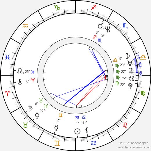 Joe Menendez birth chart, biography, wikipedia 2019, 2020