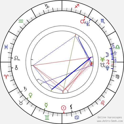 Joe Menendez astro natal birth chart, Joe Menendez horoscope, astrology