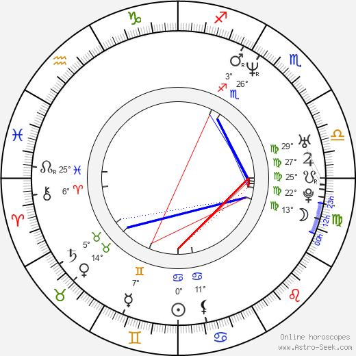 Jonathan Aube birth chart, biography, wikipedia 2020, 2021