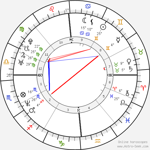 Kevin Young birth chart, biography, wikipedia 2018, 2019