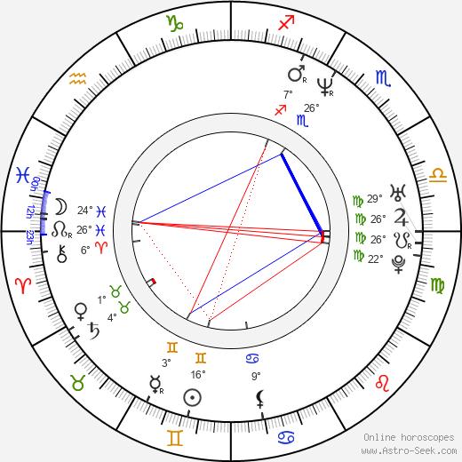 Kim Rhodes birth chart, biography, wikipedia 2019, 2020