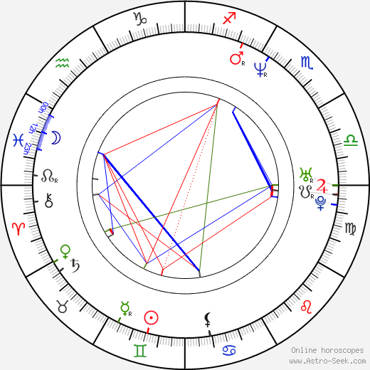 Kim Yates день рождения гороскоп, Kim Yates Натальная карта онлайн