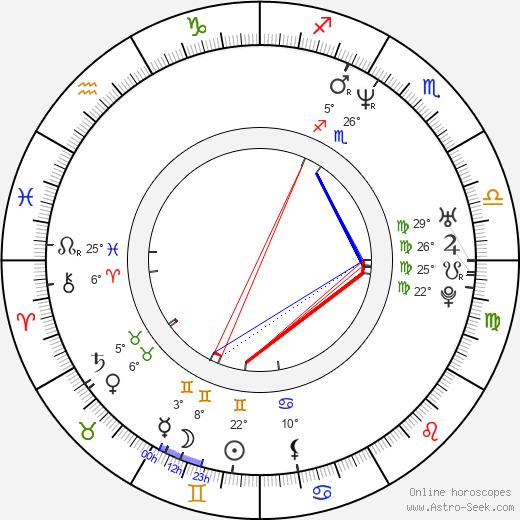 Laura Kightlinger birth chart, biography, wikipedia 2020, 2021