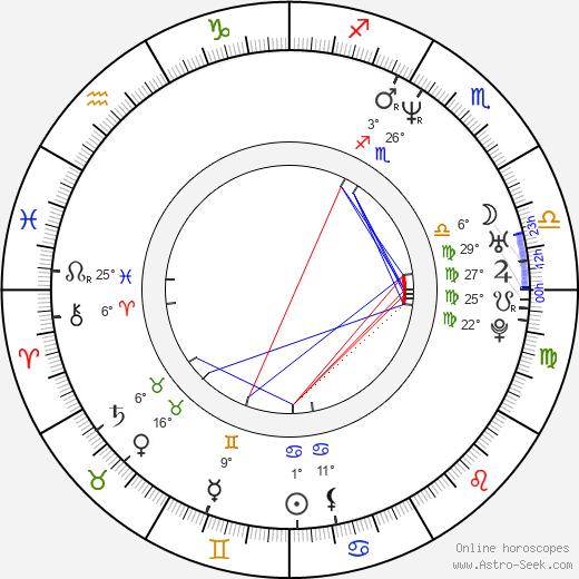 Martin Klebba birth chart, biography, wikipedia 2019, 2020
