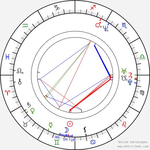 MC Ren birth chart, MC Ren astro natal horoscope, astrology