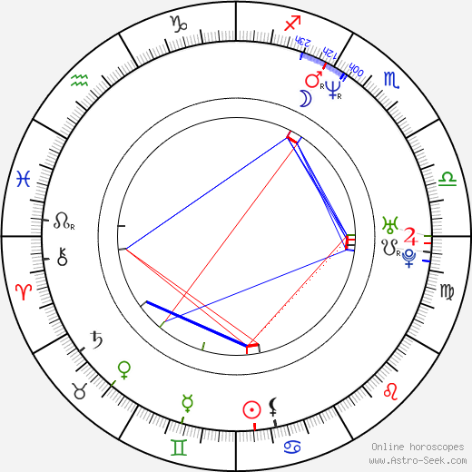Napoleon Helmis tema natale, oroscopo, Napoleon Helmis oroscopi gratuiti, astrologia