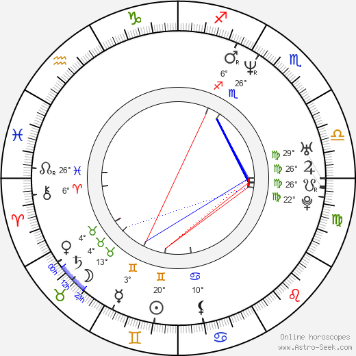 Peter Dinklage birth chart, biography, wikipedia 2019, 2020