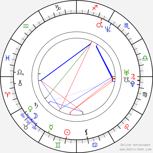 Peter Dinklage astro natal birth chart, Peter Dinklage horoscope, astrology
