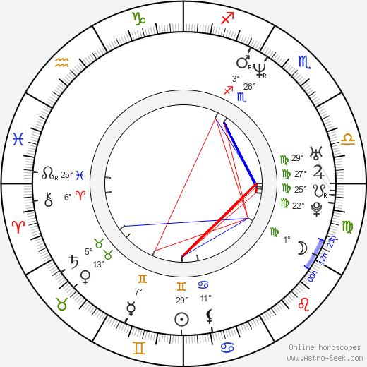 Peter Paige birth chart, biography, wikipedia 2019, 2020