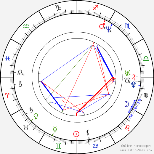 Peter Paige astro natal birth chart, Peter Paige horoscope, astrology