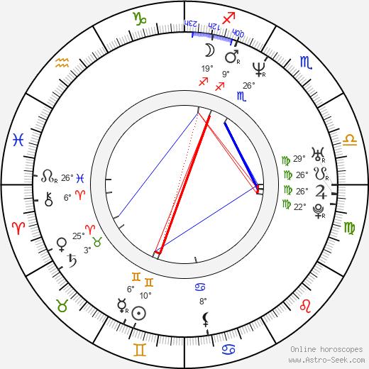 Rene Liu birth chart, biography, wikipedia 2020, 2021