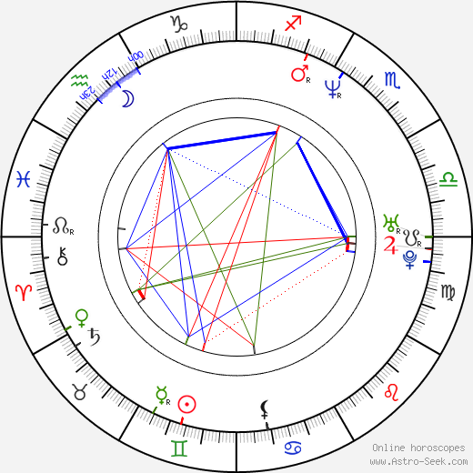 Rolando Ravello astro natal birth chart, Rolando Ravello horoscope, astrology