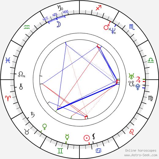 Sébastien Rose tema natale, oroscopo, Sébastien Rose oroscopi gratuiti, astrologia