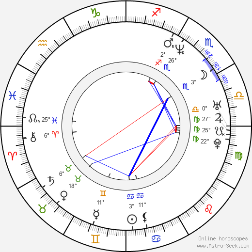 Snowy Shaw birth chart, biography, wikipedia 2019, 2020