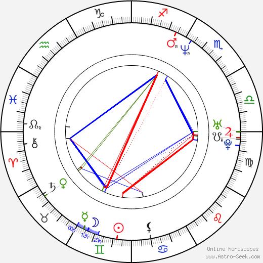 Soren Rasted birth chart, Soren Rasted astro natal horoscope, astrology