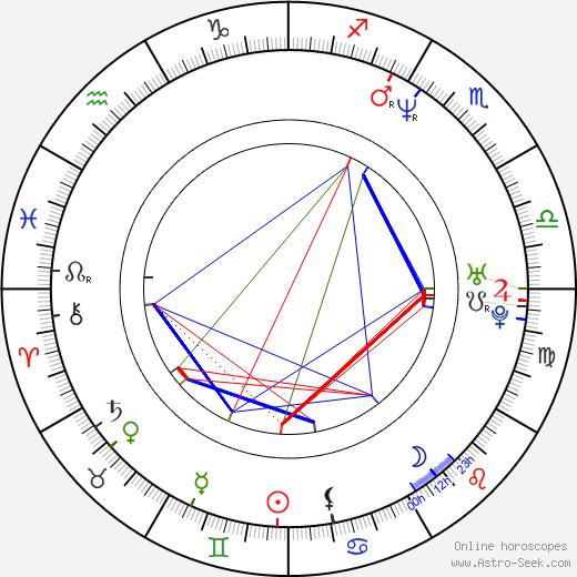 Stephen Winter день рождения гороскоп, Stephen Winter Натальная карта онлайн