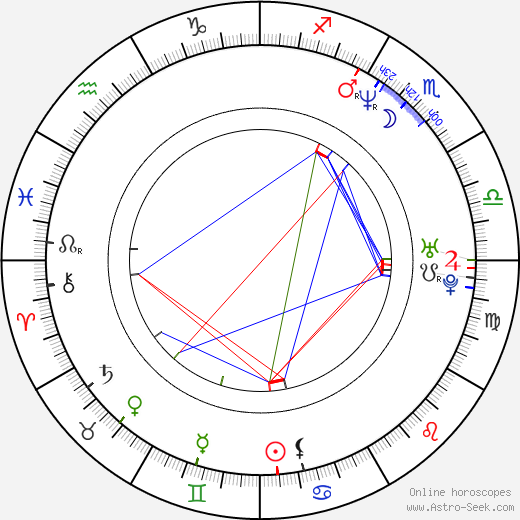 Steven Brand tema natale, oroscopo, Steven Brand oroscopi gratuiti, astrologia
