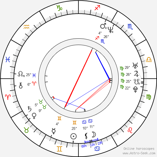 Sylva Schneiderová birth chart, biography, wikipedia 2020, 2021