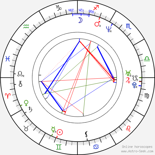 Taylor St. Clair astro natal birth chart, Taylor St. Clair horoscope, astrology