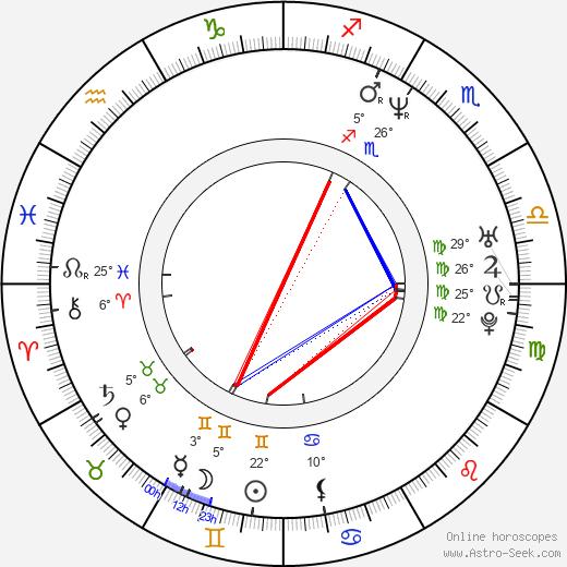 Virginie Despentes birth chart, biography, wikipedia 2018, 2019