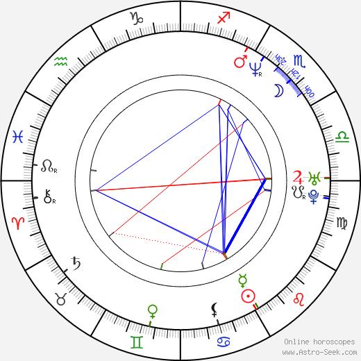 Armelle birth chart, Armelle astro natal horoscope, astrology