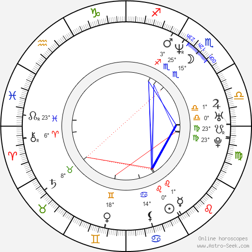 Bill Chott birth chart, biography, wikipedia 2020, 2021