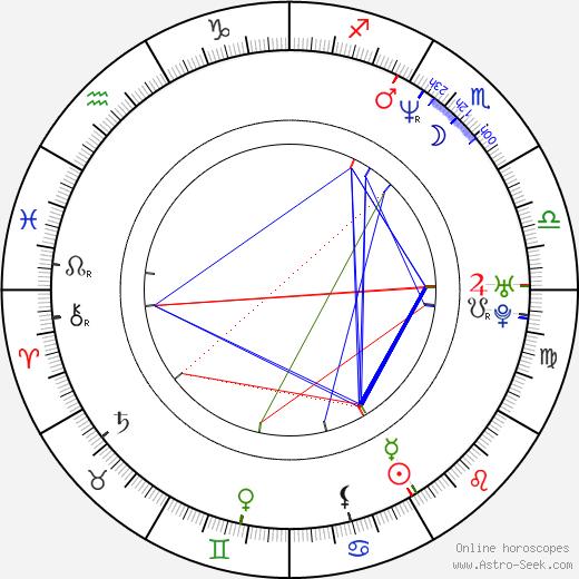 Bill Chott birth chart, Bill Chott astro natal horoscope, astrology