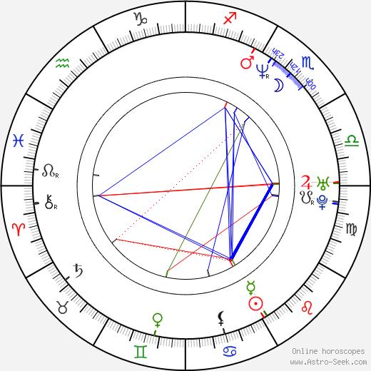 Brendan Cowles день рождения гороскоп, Brendan Cowles Натальная карта онлайн