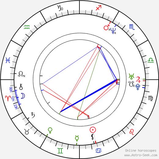Brian Van Holt astro natal birth chart, Brian Van Holt horoscope, astrology