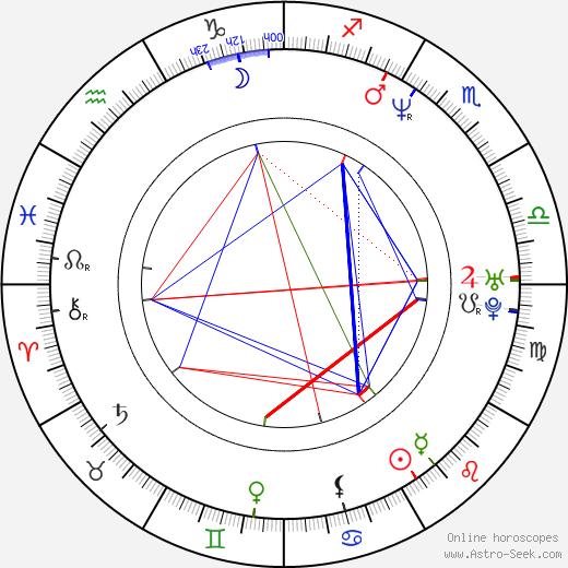 Bryan Fuller tema natale, oroscopo, Bryan Fuller oroscopi gratuiti, astrologia