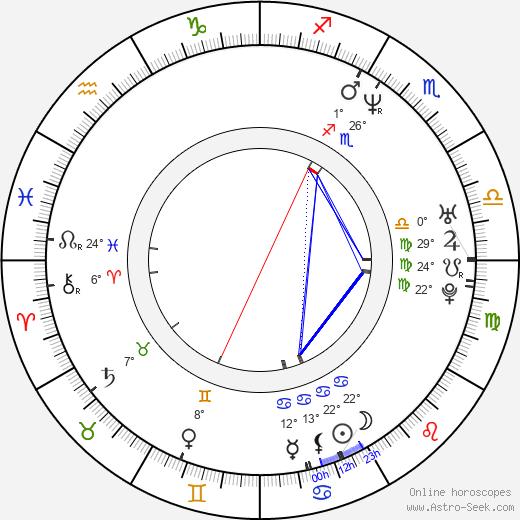 Craig Ricci Shaynak birth chart, biography, wikipedia 2020, 2021