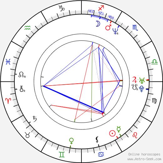 D. B. Woodside astro natal birth chart, D. B. Woodside horoscope, astrology